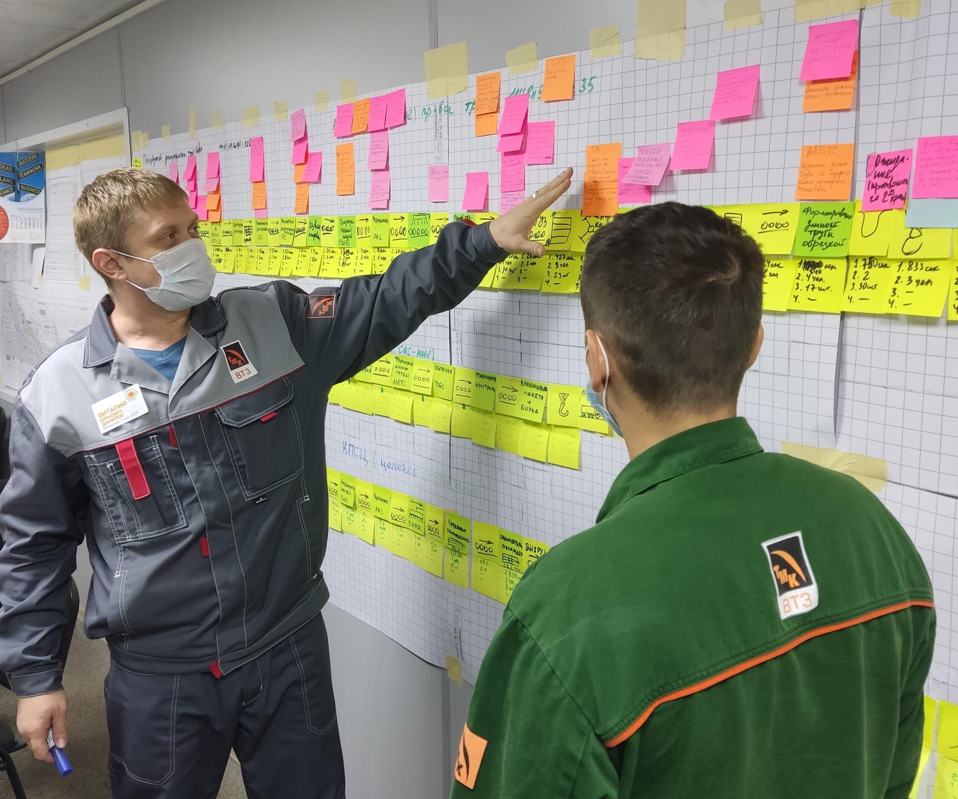 На Волжском трубном заводе прошло стартовое совещание по реализации нацпроекта «Производительность труда»